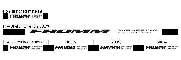 Fromm fs ovijeci stroje a film